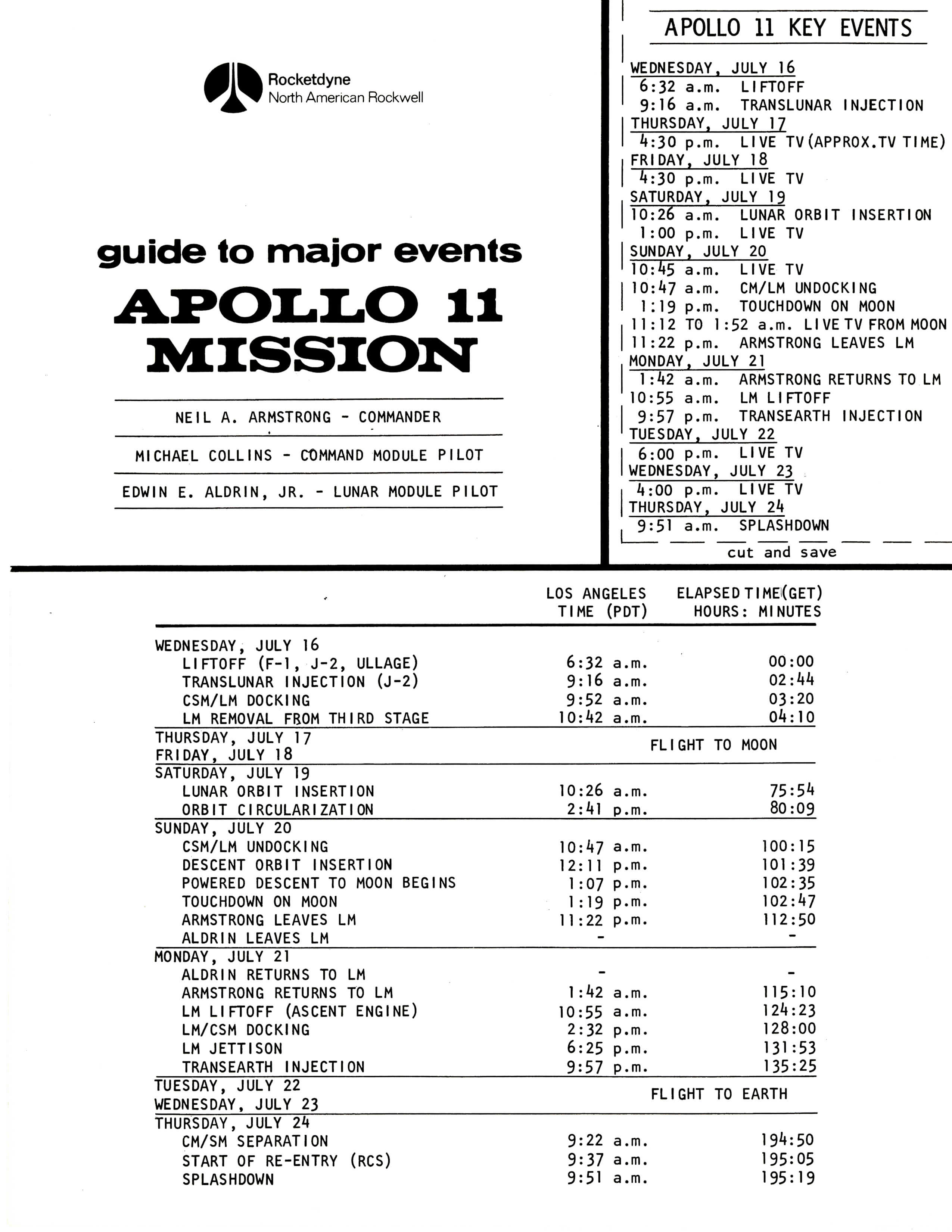 Apollo 11 Key Events – In 1969, the company released a schedule of when the different events would occur to successfully land astronauts and safely return them home.