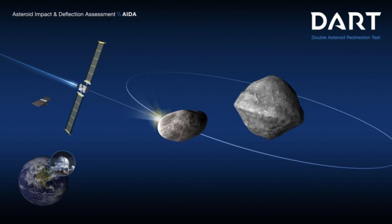 The above DART mission schematic shows the impact on Didymos' moonlet.Photo Credit: NASA/Johns Hopkins Applied Physics Lab